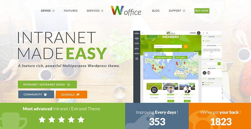 Office - WordPress BuddyPress Intranet Theme