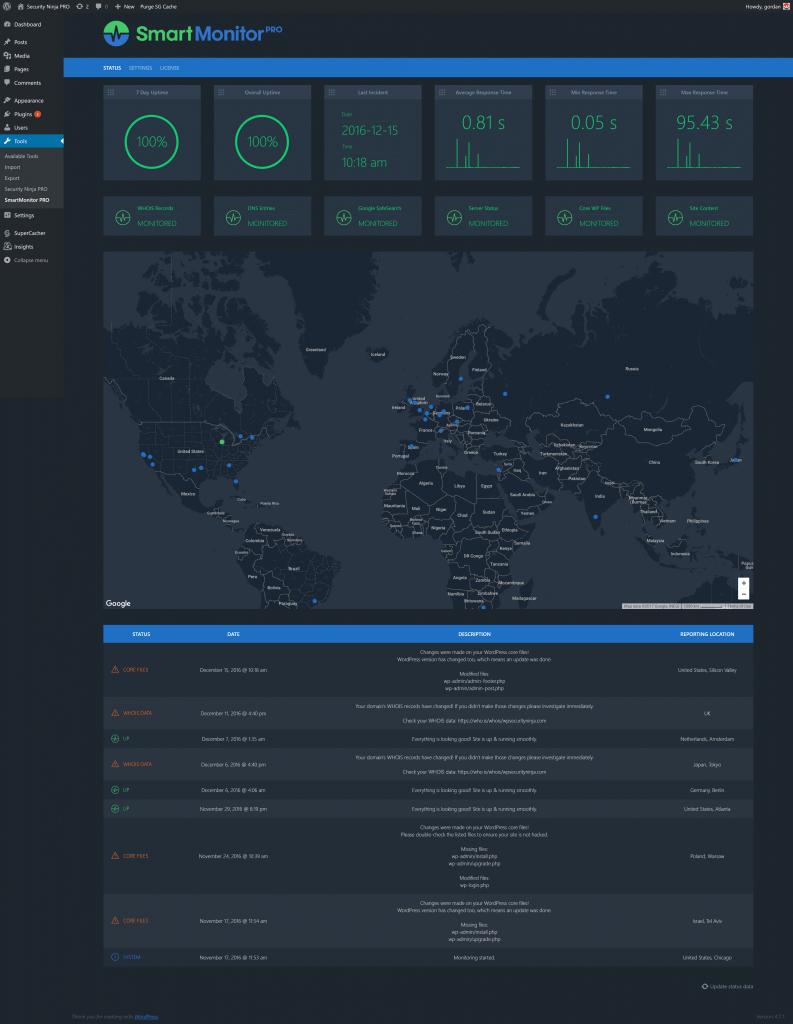 Smart Monitor Pro