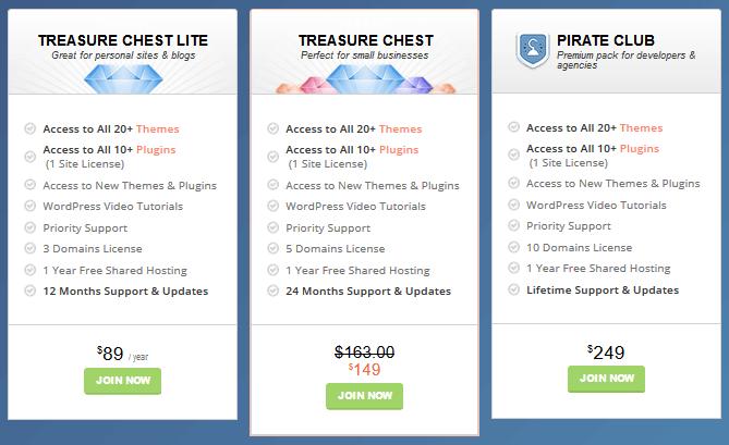 Hestia Pro - Pricing