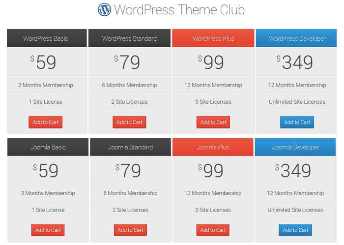 RocketTheme WordPress & Joomla Theme Club