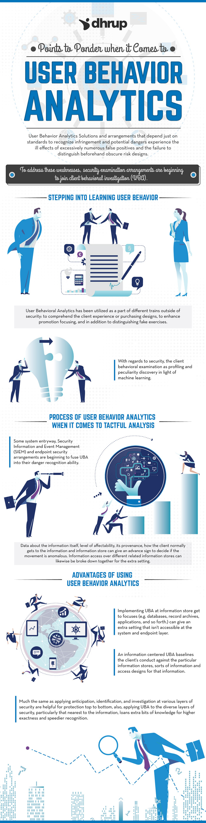 User Behavior Analytics Infographic