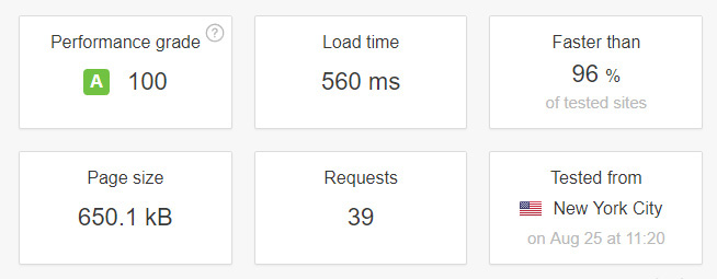 WordPress Speed with PHP 7.2
